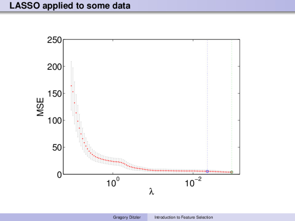LASSO applied to some data 10−2 100 0 50 100 15...