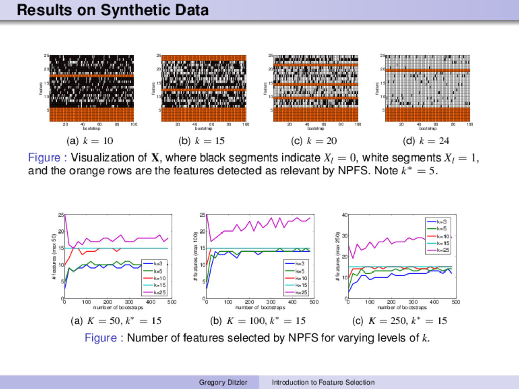 Results on Synthetic Data 20 40 60 80 100 5 10 ...
