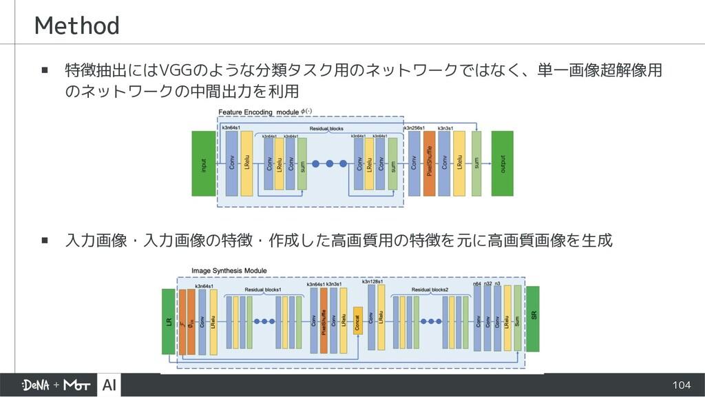 Method ▪ 特徴抽出にはVGGのような分類タスク用のネットワークではなく、単一画像超解像...