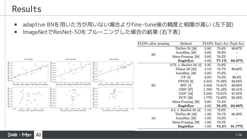 ▪ adaptive BNを用いた方が用いない場合よりfine-tune後の精度と相関が高い ...