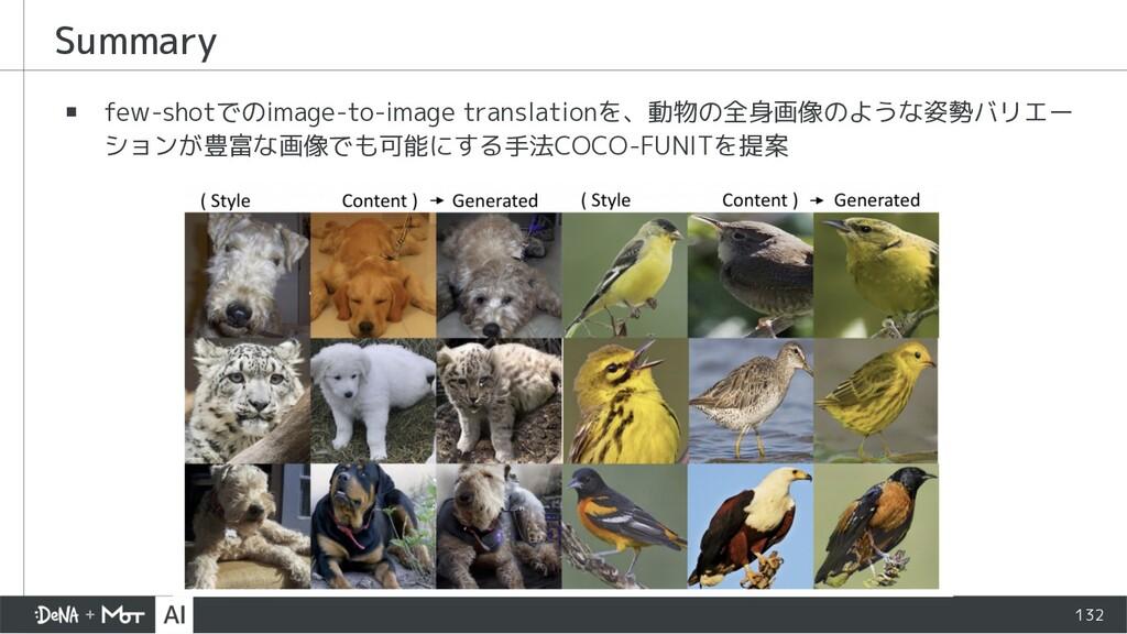 Summary ▪ few-shotでのimage-to-image translationを...