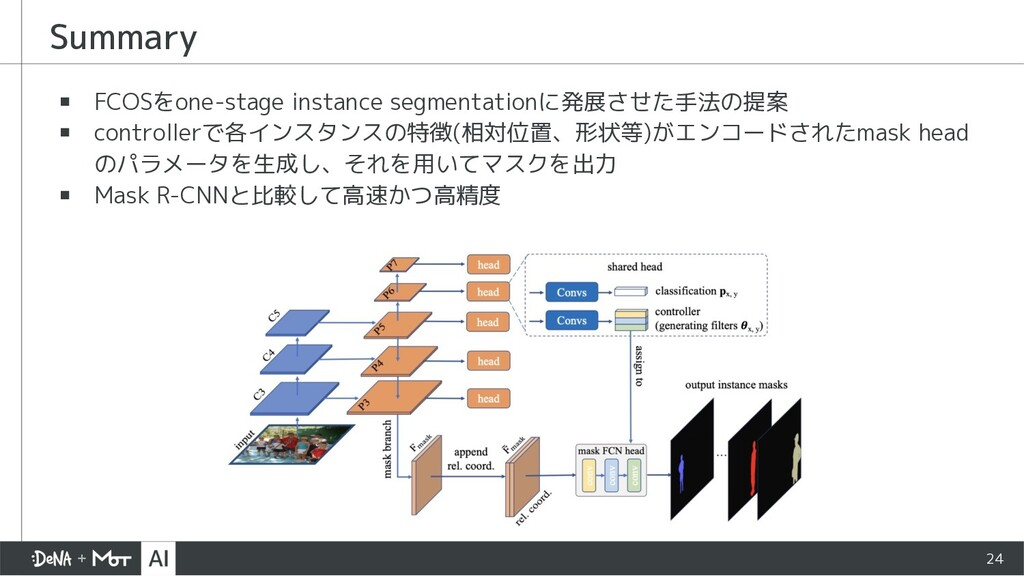 Summary ▪ FCOSをone-stage instance segmentationに...