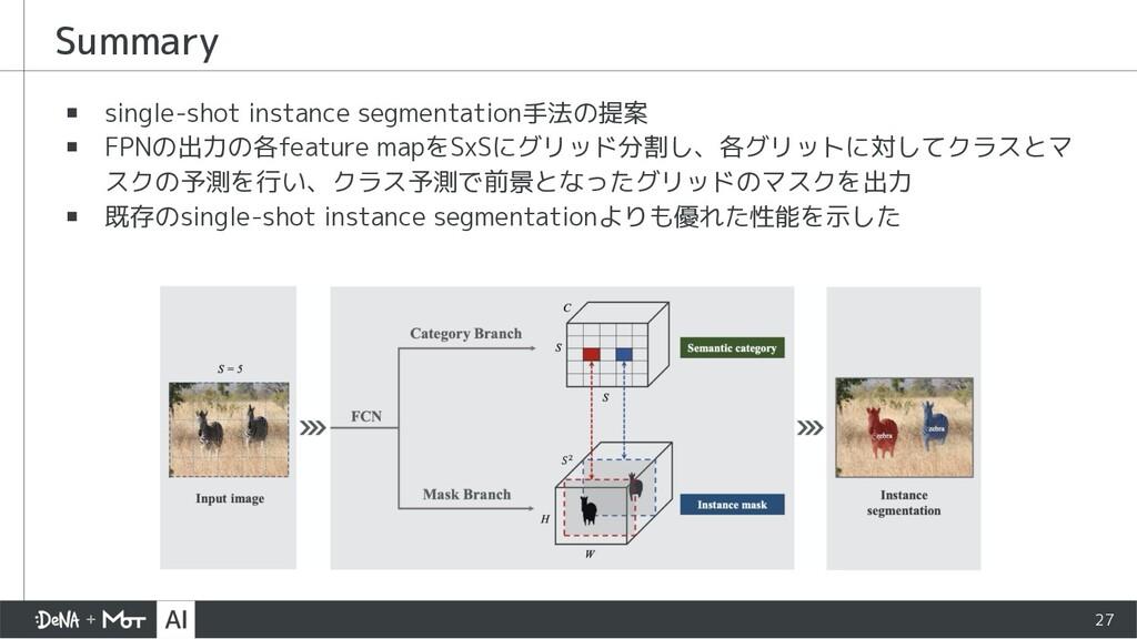 ▪ single-shot instance segmentation手法の提案 ▪ FPNの...