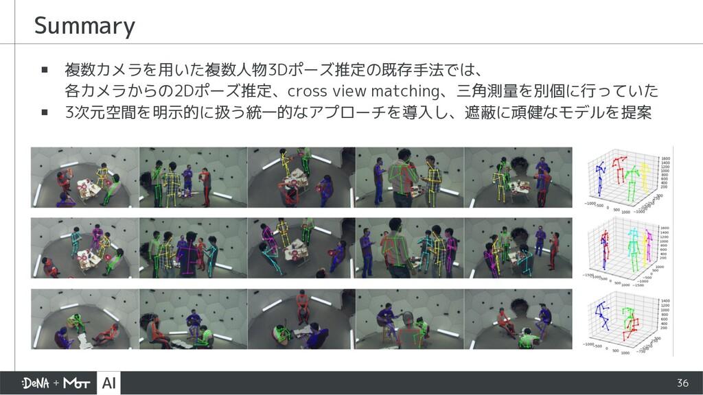 Summary ▪ 複数カメラを用いた複数人物3Dポーズ推定の既存手法では、 各カメラからの2...