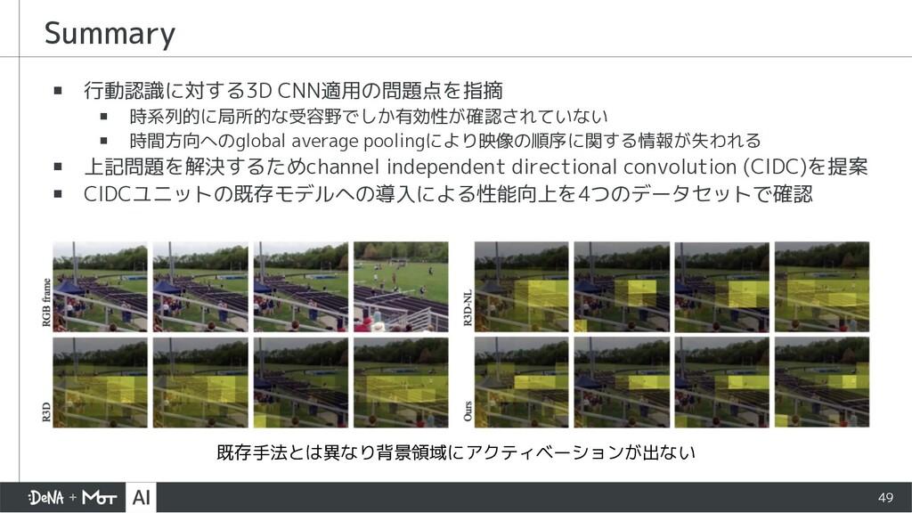 Summary ▪ 行動認識に対する3D CNN適用の問題点を指摘 ▪ 時系列的に局所的な受容...