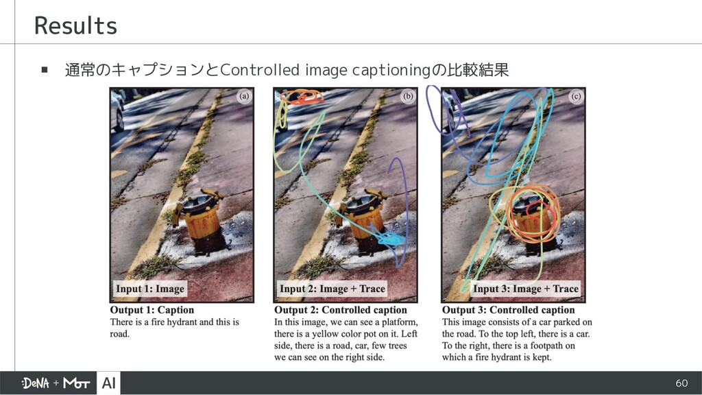Results 60 ▪ 通常のキャプションとControlled image caption...