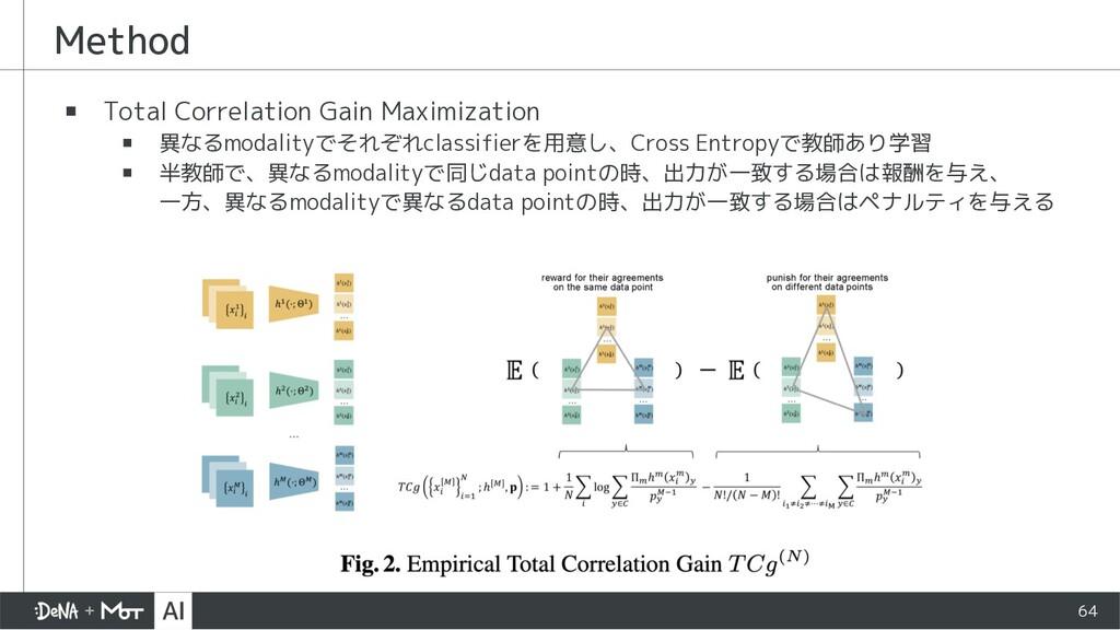 ▪ Total Correlation Gain Maximization ▪ 異なるmoda...
