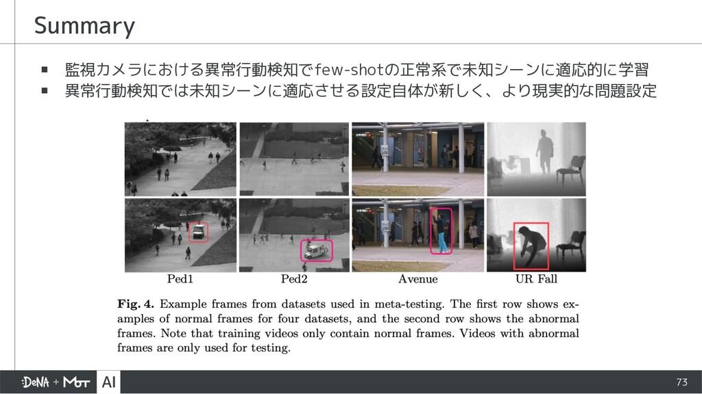 ▪ 監視カメラにおける異常行動検知でfew-shotの正常系で未知シーンに適応的に学習 ▪ 異...