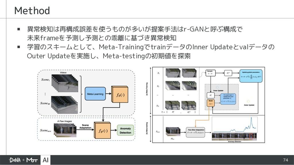 ▪ 異常検知は再構成誤差を使うものが多いが提案手法はr-GANと呼ぶ構成で 未来frameを予...