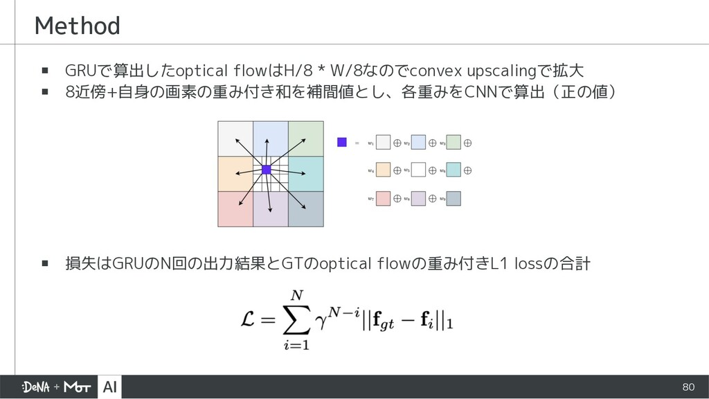 ▪ GRUで算出したoptical flowはH/8 * W/8なのでconvex upsca...