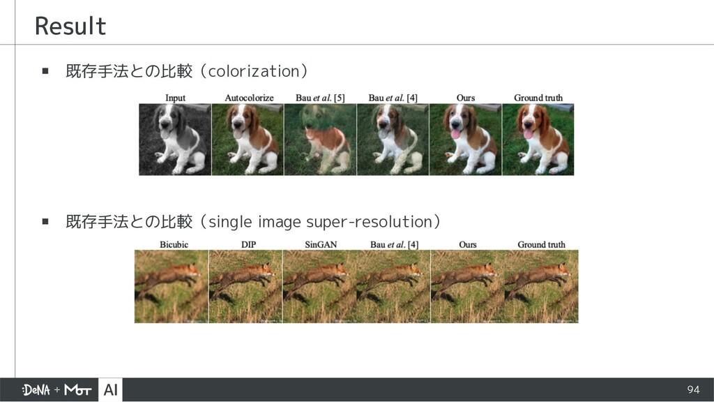 Result ▪ 既存手法との比較(colorization) ▪ 既存手法との比較(sing...