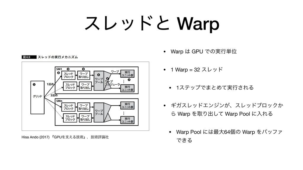 εϨουͱ Warp • Warp  GPU Ͱͷ࣮ߦ୯Ґ  • 1 Warp = 32 ε...