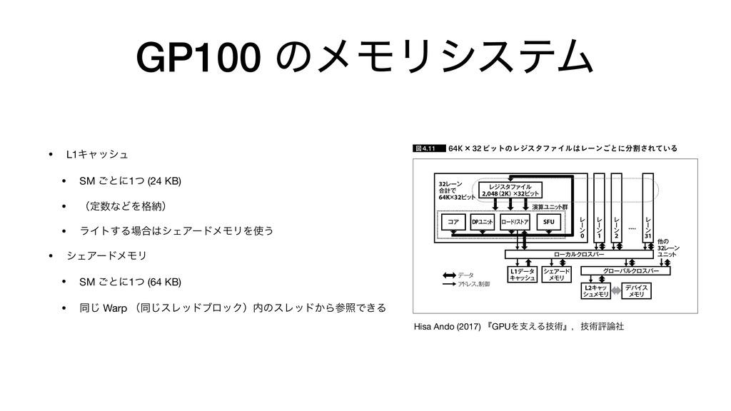 GP100 ͷϝϞϦγεςϜ • L1Ωϟογϡ  • SM ͝ͱʹ1ͭ (24 KB)  •...