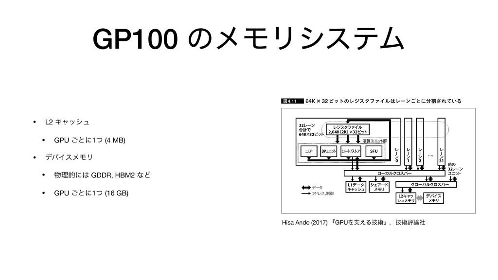 GP100 ͷϝϞϦγεςϜ • L2 Ωϟογϡ  • GPU ͝ͱʹ1ͭ (4 MB)  ...