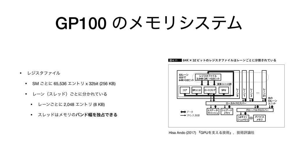 GP100 ͷϝϞϦγεςϜ • ϨδελϑΝΠϧ  • SM ͝ͱʹ 65,536 ΤϯτϦ...