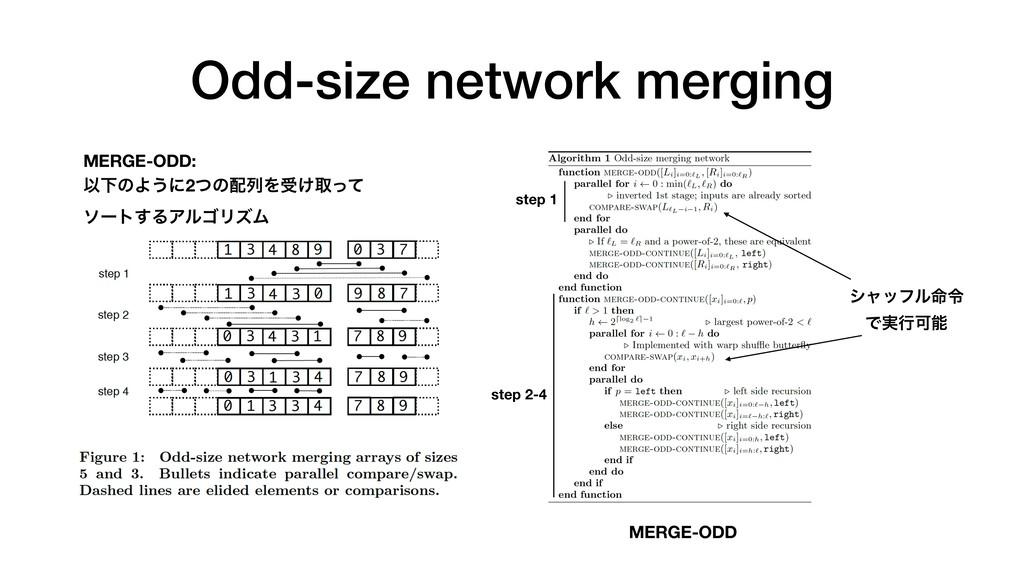 Odd-size network merging MERGE-ODD γϟοϑϧ໋ྩ Ͱ࣮ߦ...