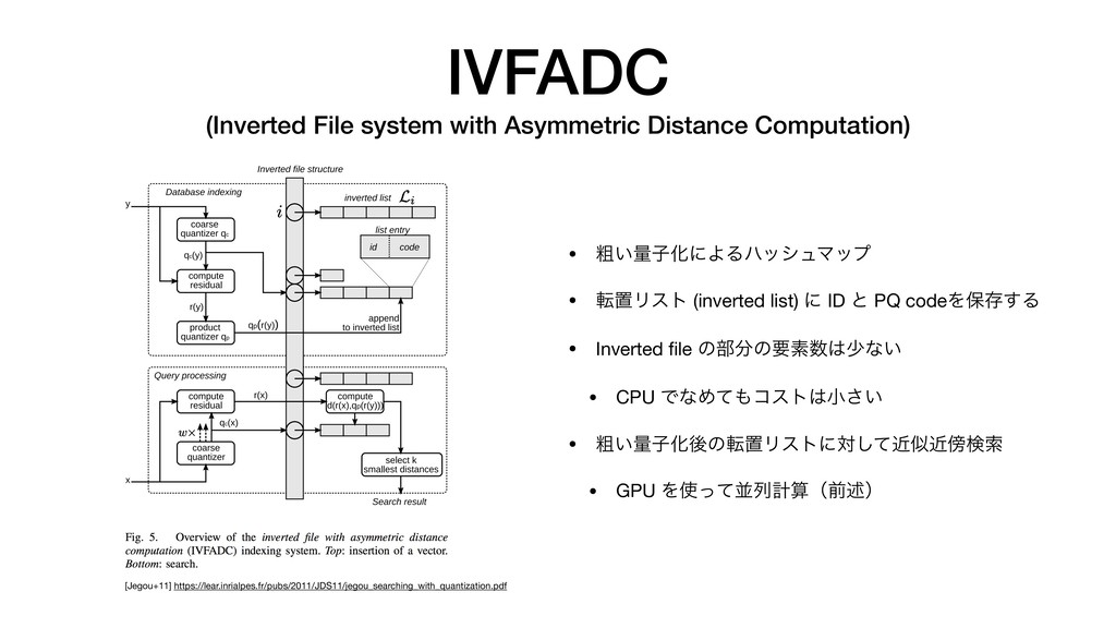 IVFADC