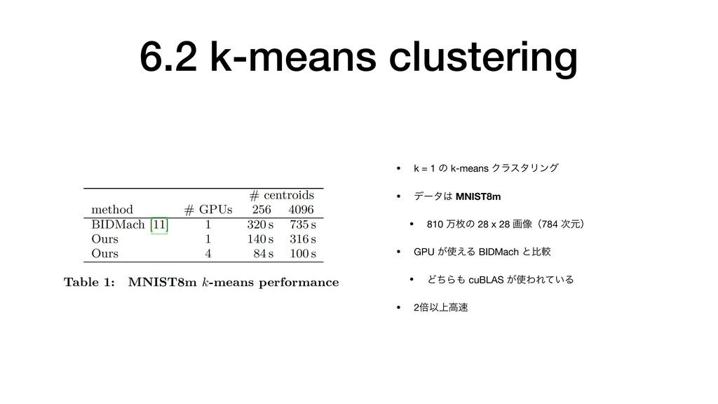 6.2 k-means clustering • k = 1 ͷ k-means ΫϥελϦϯ...