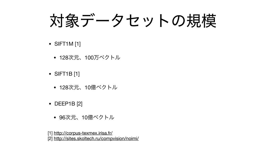 ରσʔληοτͷن • SIFT1M [1]  • 128ݩɺ100ສϕΫτϧ  • S...