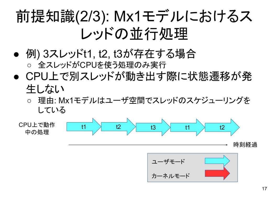 前提知識(2/3): Mx1モデルにおけるス レッドの並行処理 ● 例) 3スレッドt1, t...