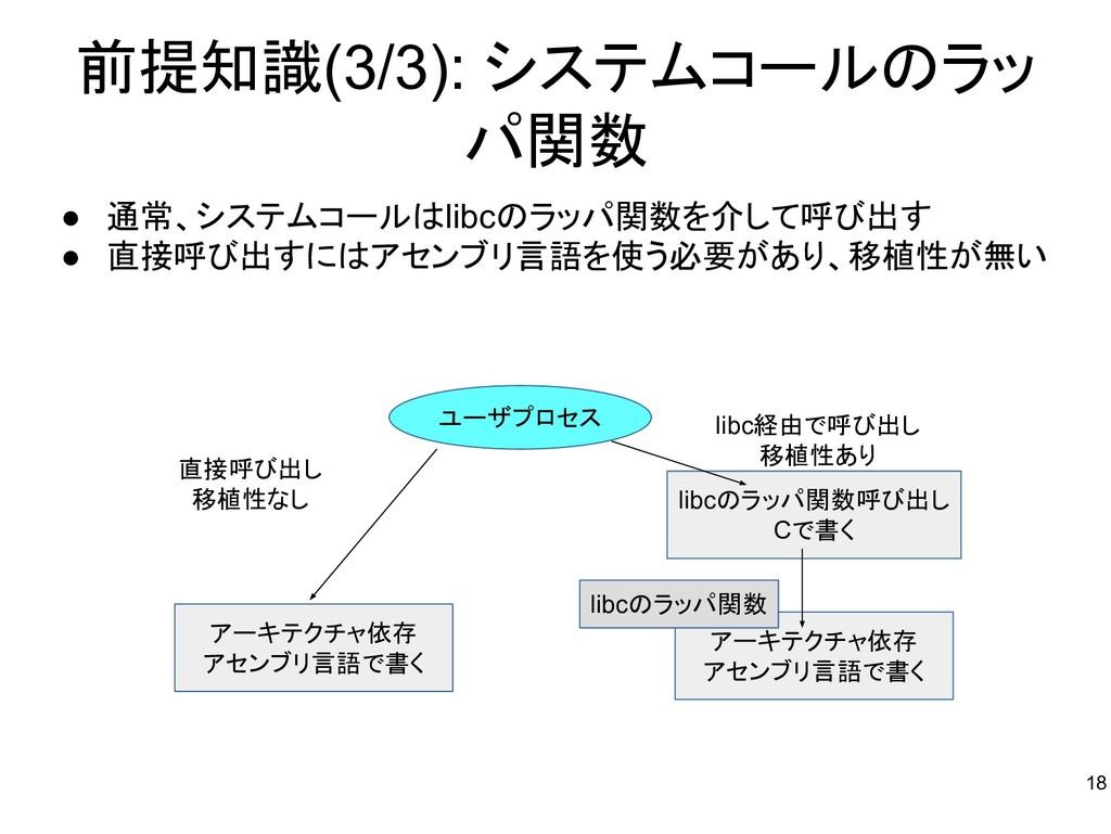 前提知識(3/3): システムコールのラッ パ関数 ● 通常、システムコールはlibcのラッパ...