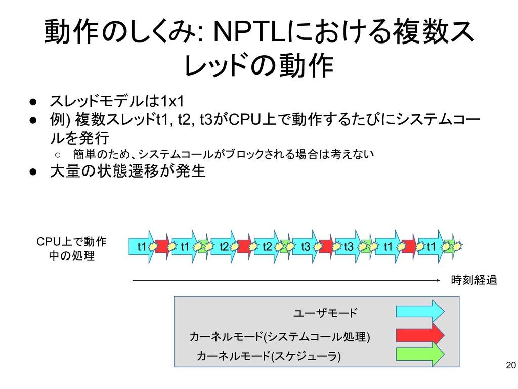 動作のしくみ: NPTLにおける複数ス レッドの動作 ● スレッドモデルは1x1 ● 例) 複...