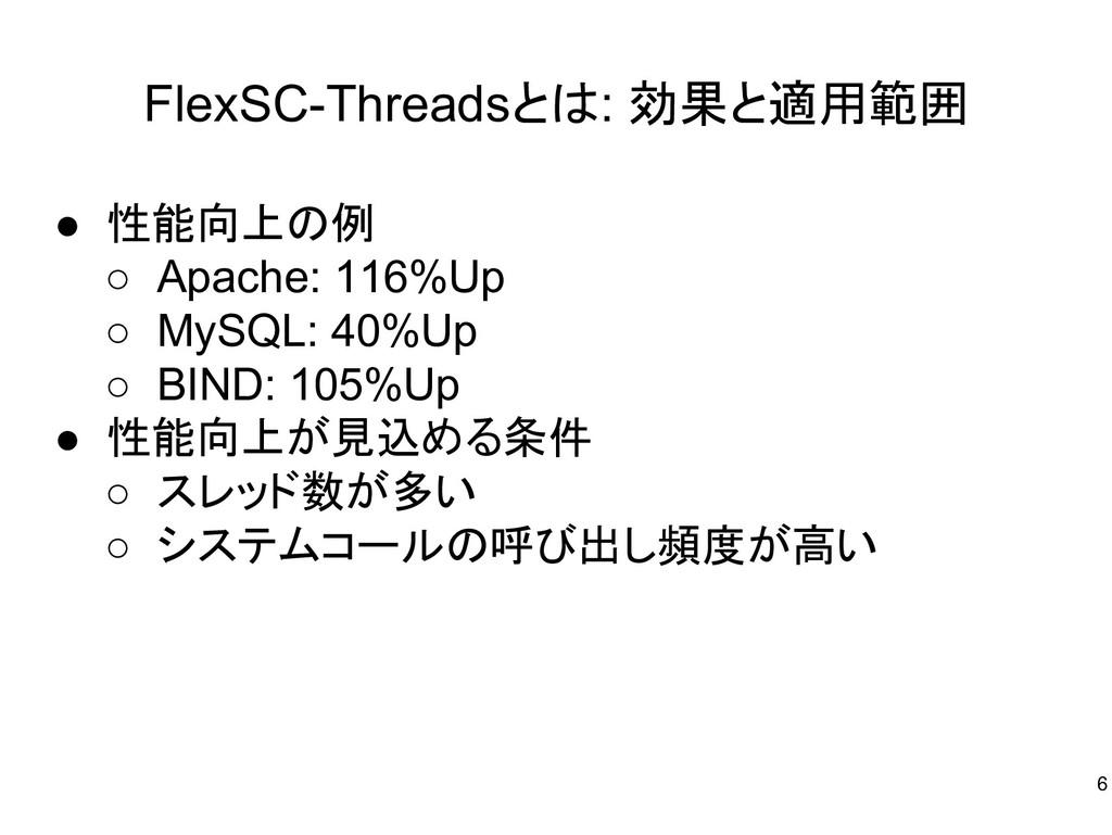 FlexSC-Threadsとは: 効果と適用範囲 ● 性能向上の例 ○ Apache: 11...