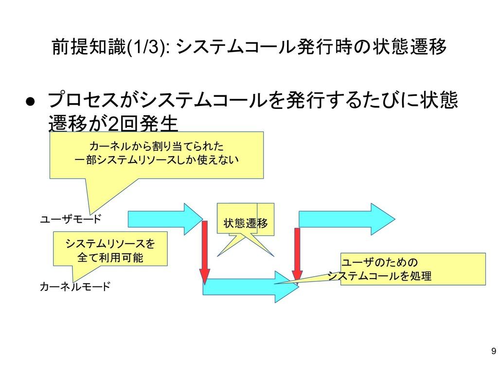 前提知識(1/3): システムコール発行時の状態遷移 ● プロセスがシステムコールを発行するた...