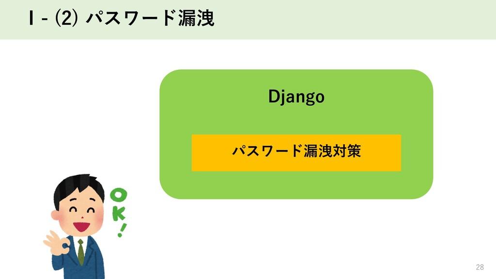 Ⅰ- (2) パスワード漏洩 28 Django パスワード漏洩対策