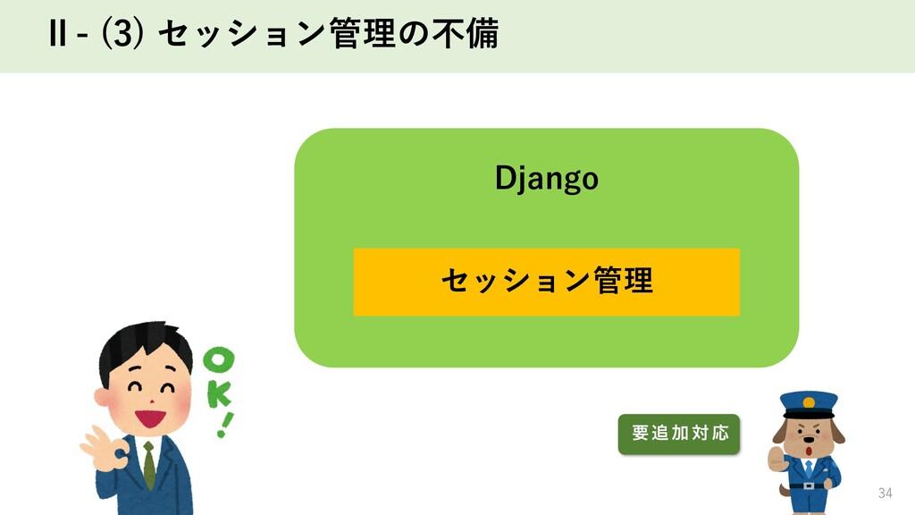 Ⅱ- (3) セッション管理の不備 34 Django セッション管理 ཁ  Ճ ର Ԡ