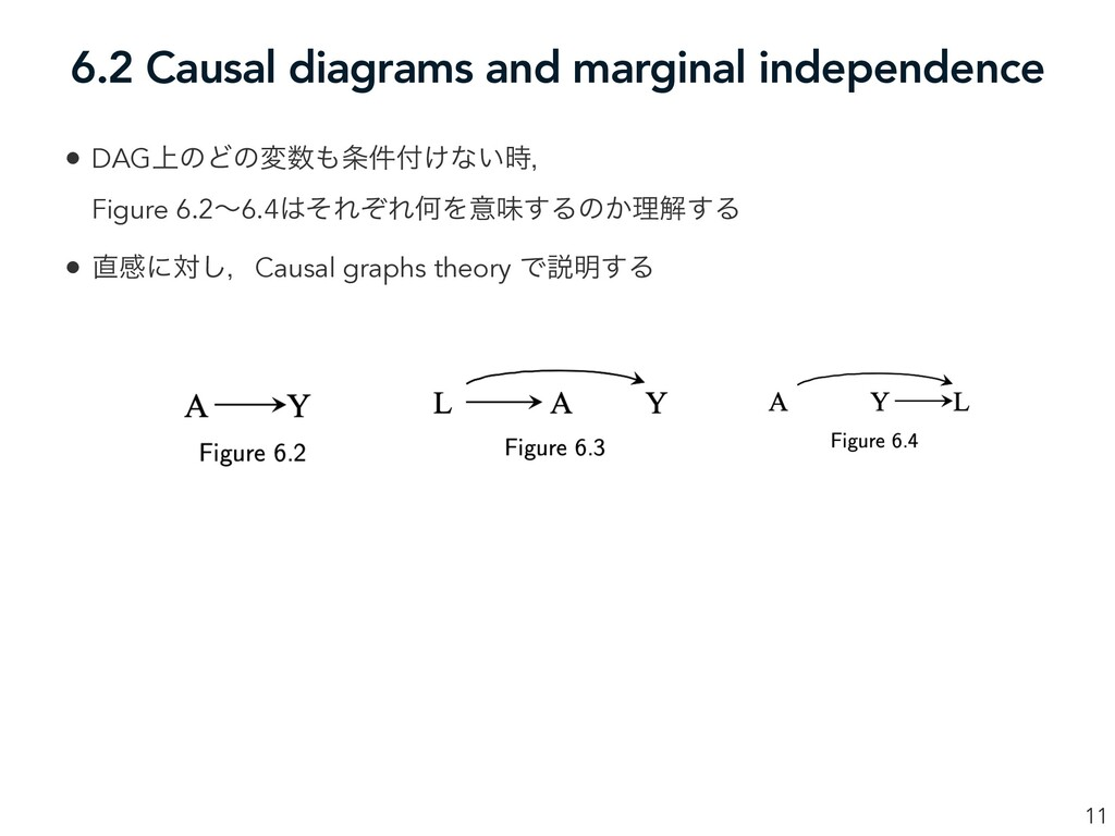 6.2 Causal diagrams and marginal independence 1...