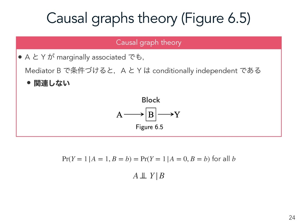 Causal graphs theory (Figure 6.5) 24 • A ͱ Y ͕ ...