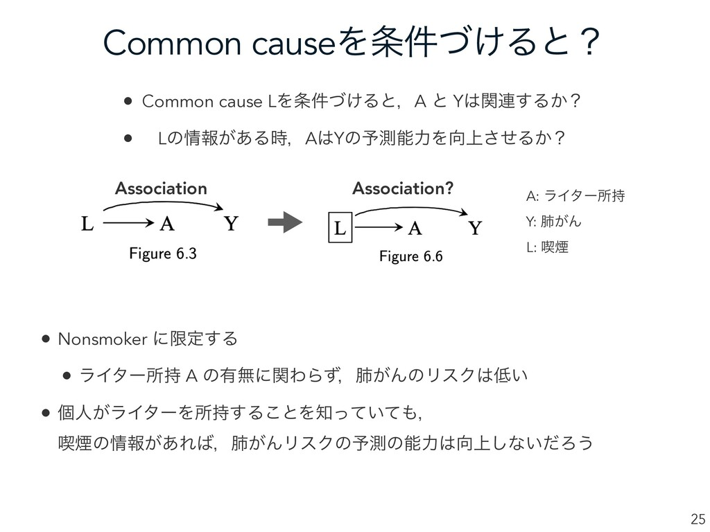 Common causeΛ৚͚݅ͮΔͱʁ 25 • Common cause LΛ৚͚݅ͮΔͱ...