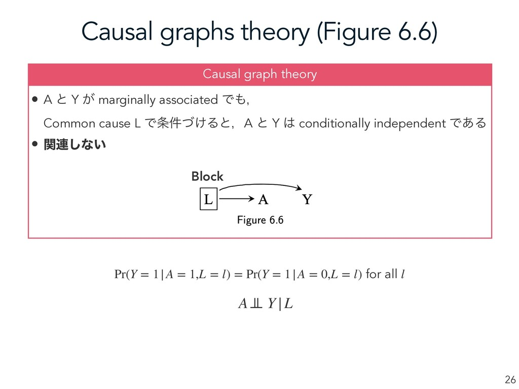 Causal graphs theory (Figure 6.6) 26 • A ͱ Y ͕ ...