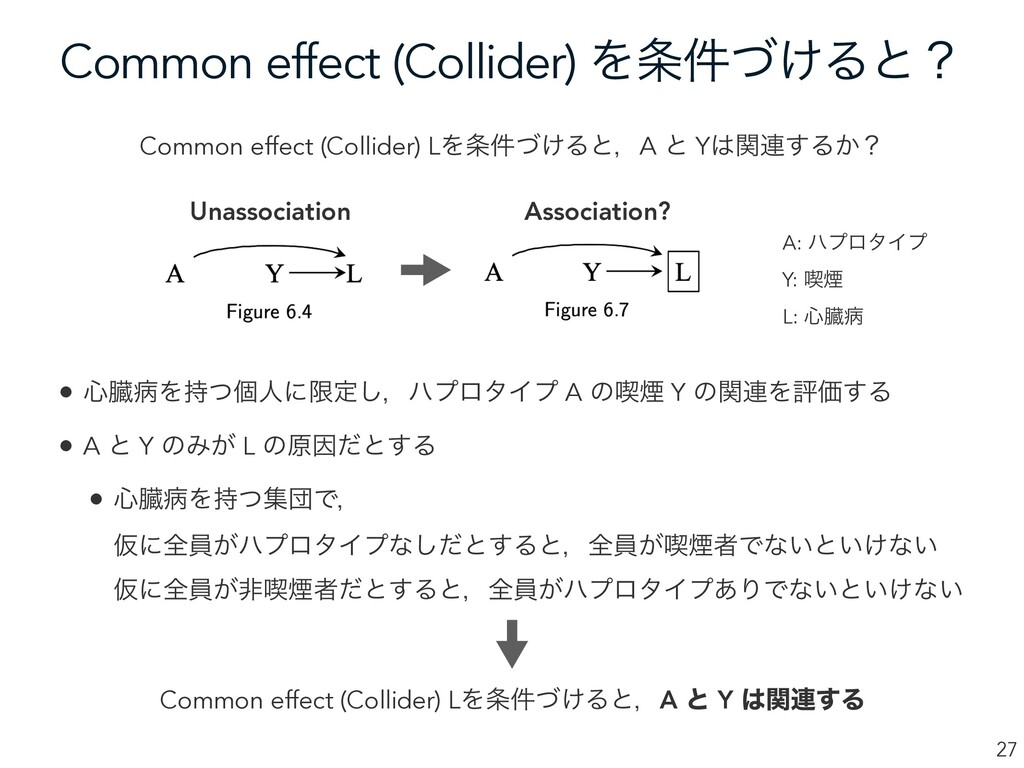 Common effect (Collider) Λ৚͚݅ͮΔͱʁ 27 Common eff...