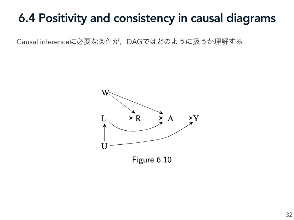 6.4 Positivity and consistency in causal diagra...