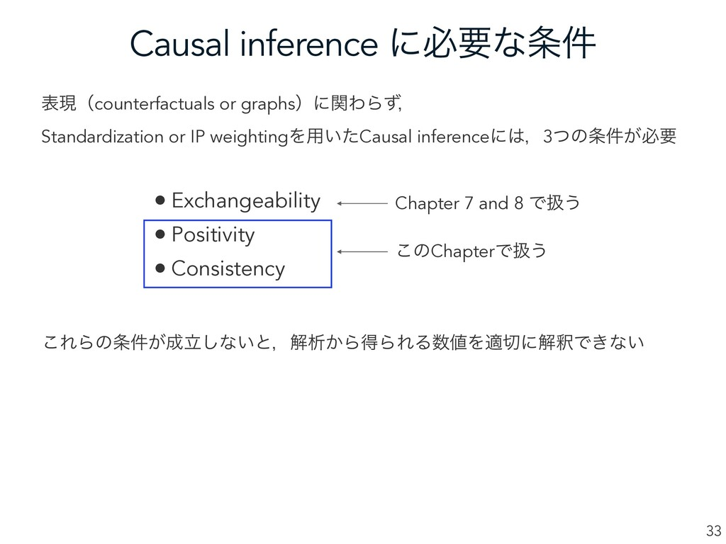 Causal inference ʹඞཁͳ৚݅ 33 දݱʢcounterfactuals o...
