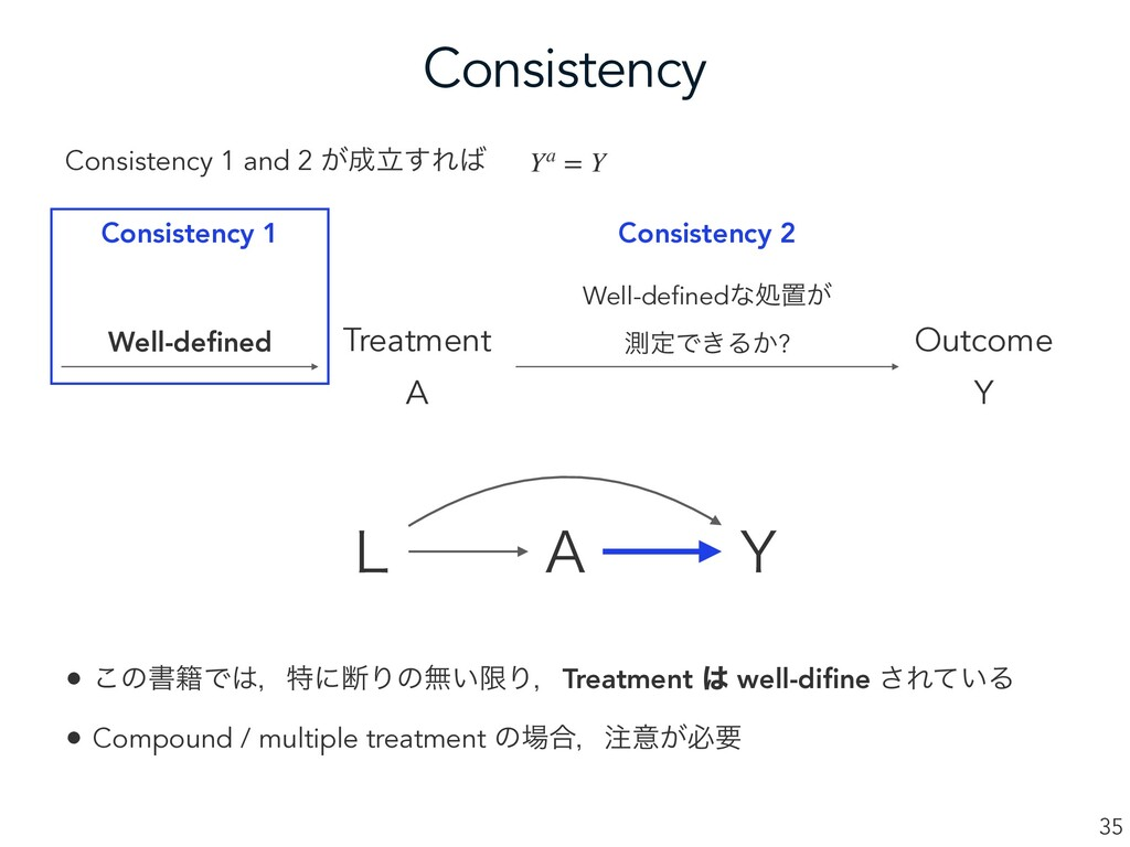 Consistency 35 Pr(A = a|L = l) Treatment A Well...