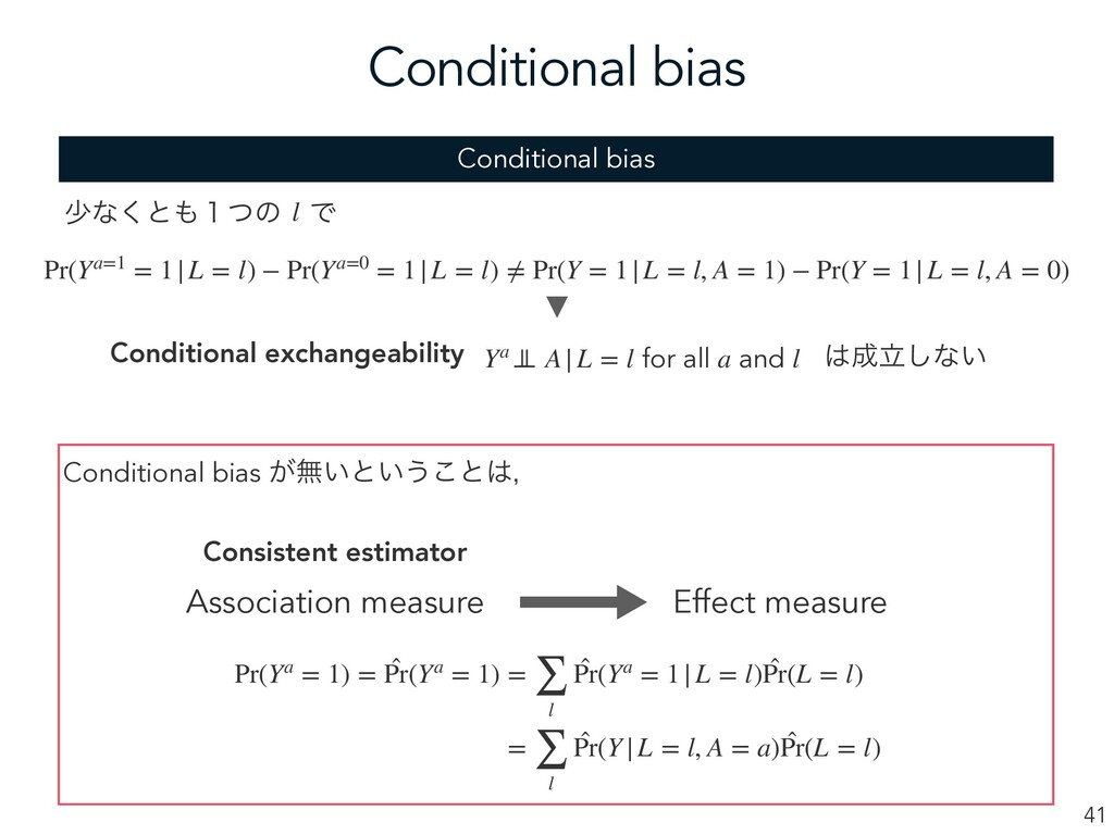 Conditional bias 41 Bias under the null Pr(Ya=1...