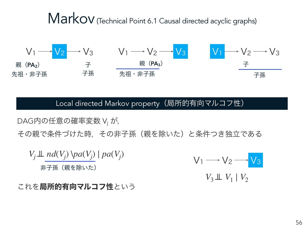 Markov (Technical Point 6.1 Causal directed acy...