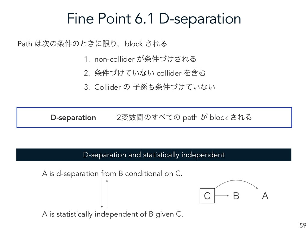 Fine Point 6.1 D-separation 59 1. non-collider ...