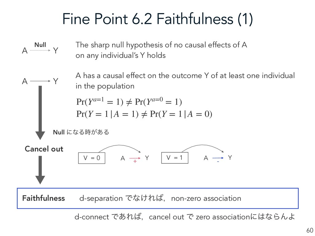 "Fine Point 6.2 Faithfulness (1) 60 : "" The shar..."