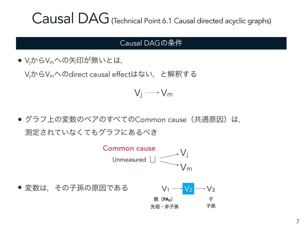 Causal DAG (Technical Point 6.1 Causal directed...
