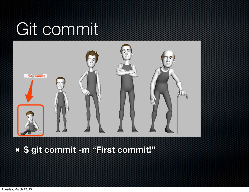 """Git commit $ git commit -m """"First commit!"""" Tues..."""