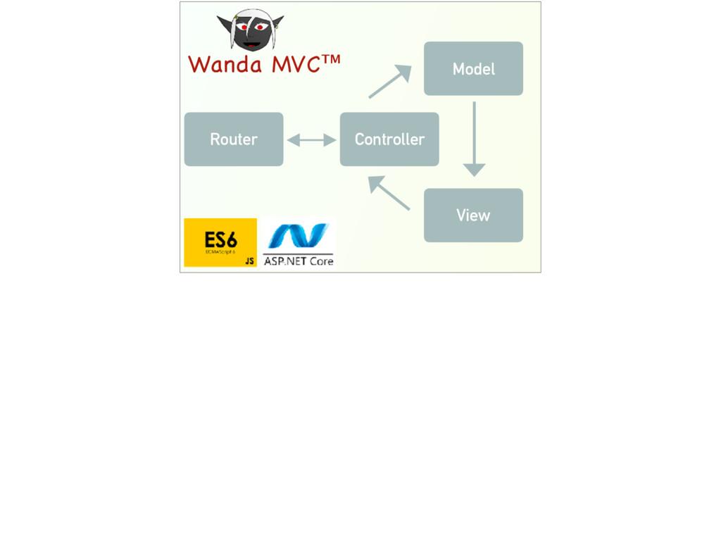 Wanda MVC™ Controller Model View Router