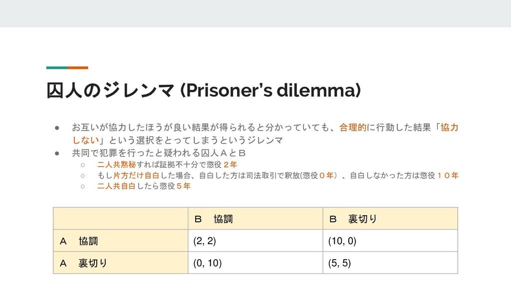 囚人のジレンマ (Prisoner's dilemma) ● お互いが協力したほうが良い結果が...