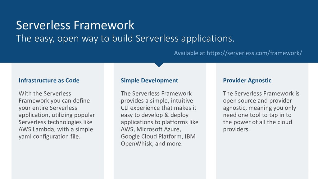 11 Infrastructure as Code With the Serverless F...