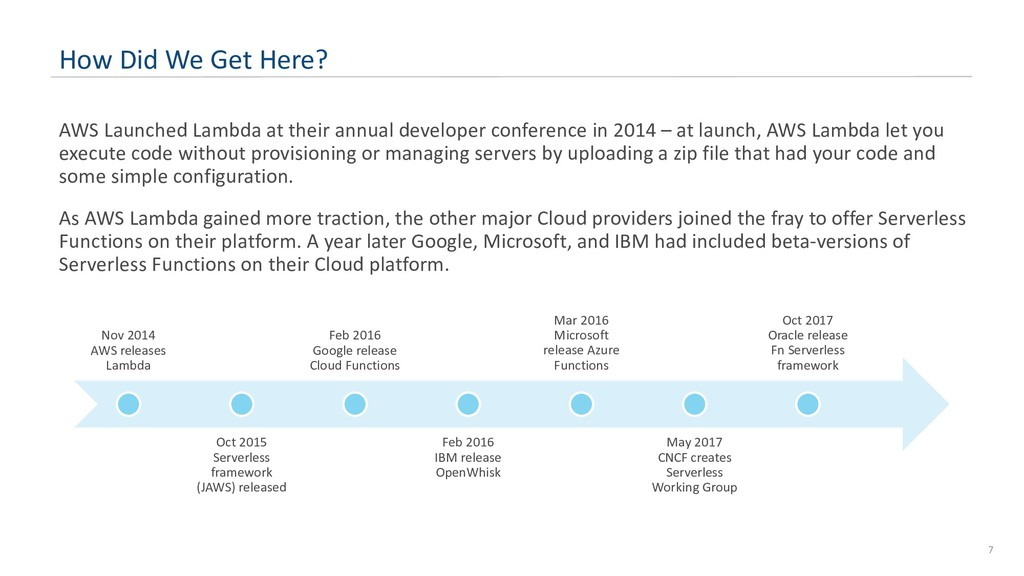 7 How Did We Get Here? AWS Launched Lambda at t...
