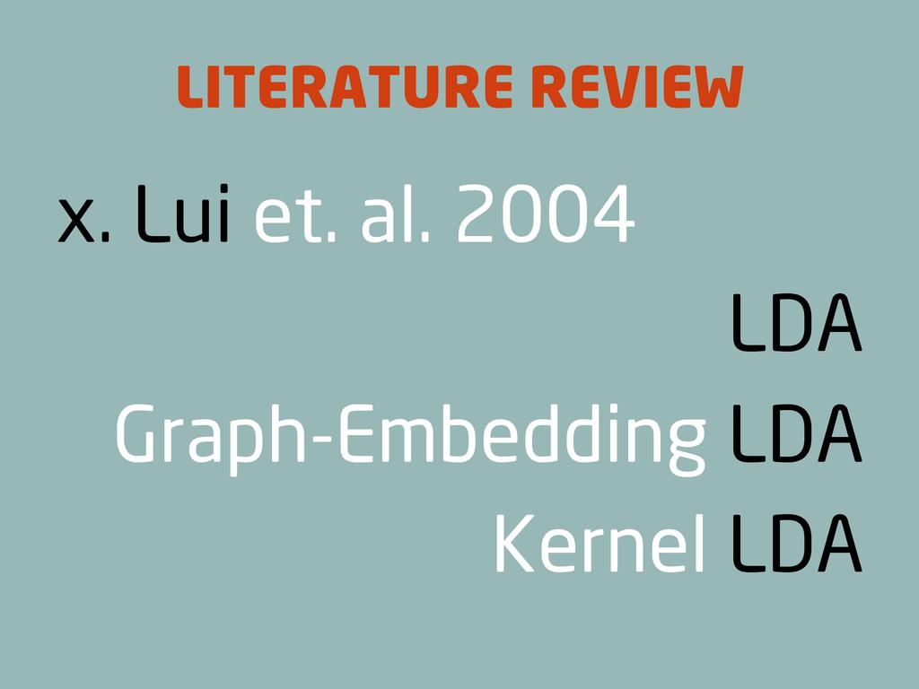 LITERATURE REVIEW x. Lui et. al. 2004 LDA Graph...