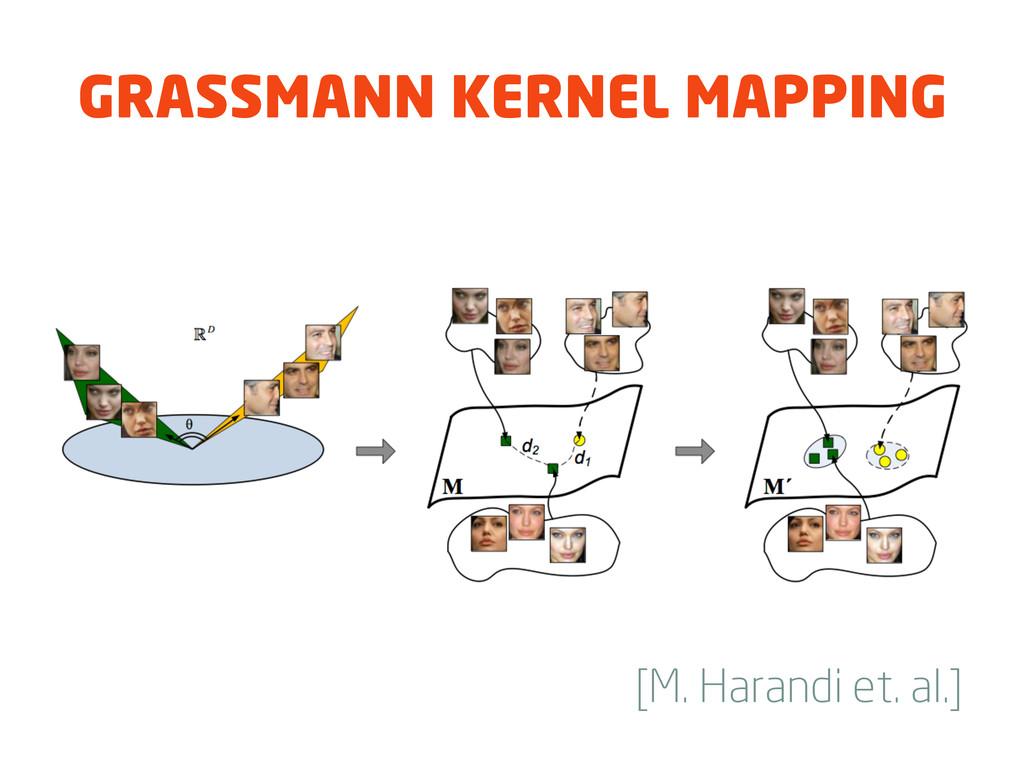 GRASSMANN KERNEL MAPPING [M. Harandi et. al.]